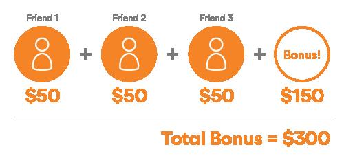 $50 + $50 + $50 + $150 Bonus = $300