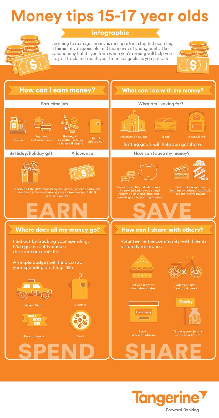 Money tips for teens (infographic) - Forward Thinking   Tangerine